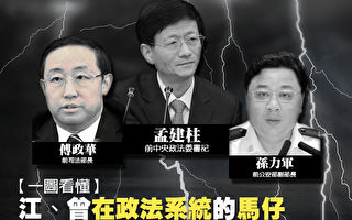 【一图看懂】江曾政法系统血债帮频落马