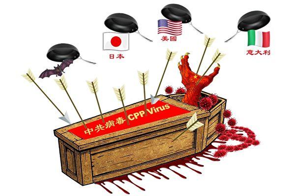 袁斌:中共肺炎毒源甩鍋穿幫的三大醜聞