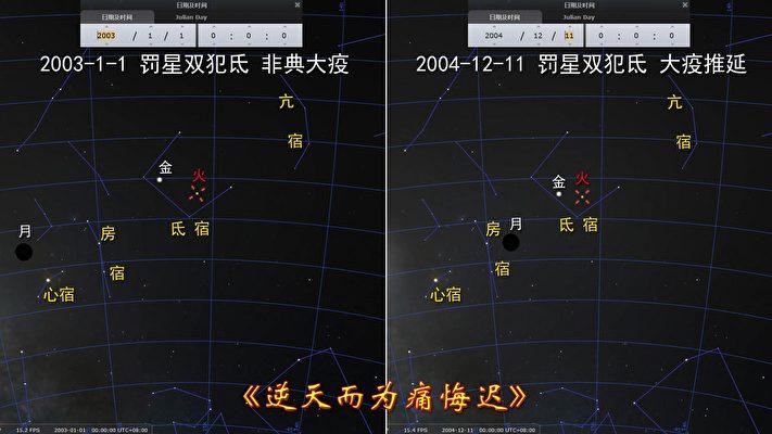 圖9:罰星雙犯氐,2003年天象圖與2004年天象圖對比,天象與人間的對應,已被悄悄改變。(古金提供)
