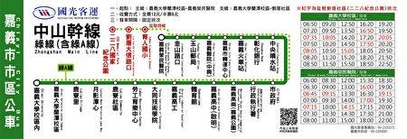 """嘉义市电动公车""""中山干线""""将于6月1日正式启航,原""""市区1路""""同日停驶,垂杨路站点将不再停靠,敬请民众注意搭乘。"""