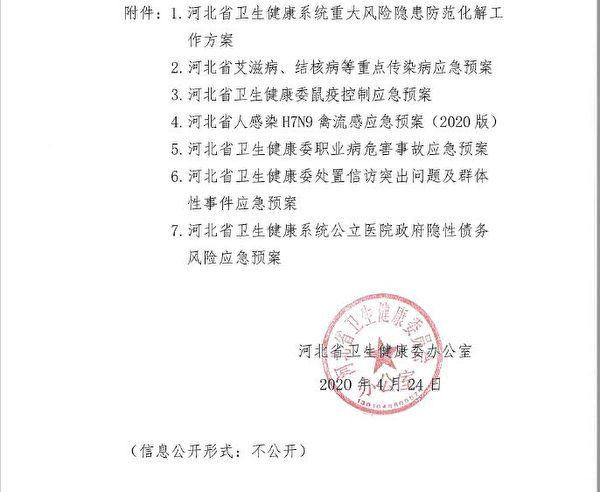 河北衛健委4月24日的保密文件,《關於進一步做好重大風險防範化解工作的通知》截圖。(大紀元)