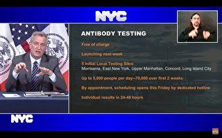 紐約市為14萬市民提供抗體檢測 下週設5地點