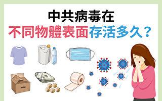中共病毒在物體表面活多久?塑膠不鏽鋼可達7天