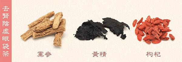 補腎陰虛、消除眼袋的茶飲。(Shutterstock/大紀元製圖)