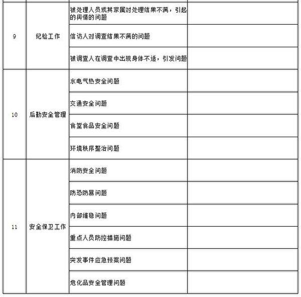 大紀元獲得的中共衛健委系統《2020年醫療領域可能發生的「灰犀牛」或「黑天鵝」事件》文件截圖(大紀元)