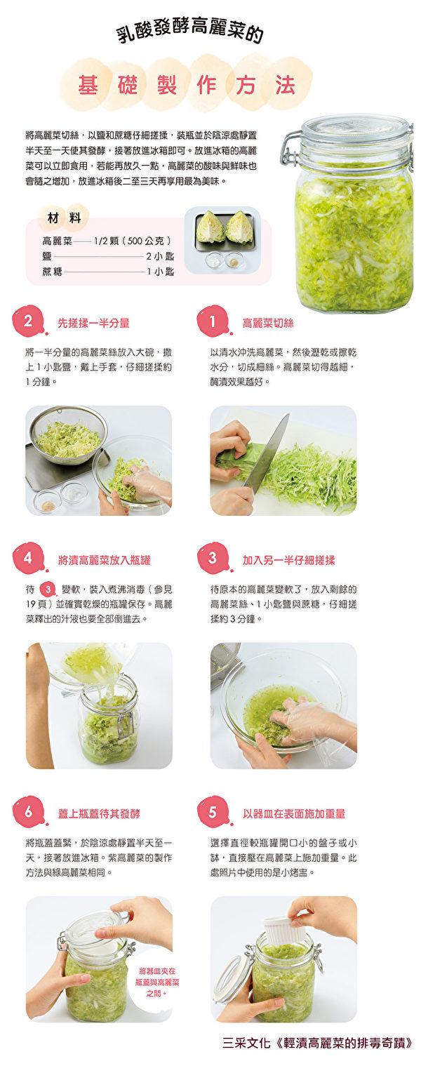 乳酸发酵高丽菜的作法。(三采文化提供)