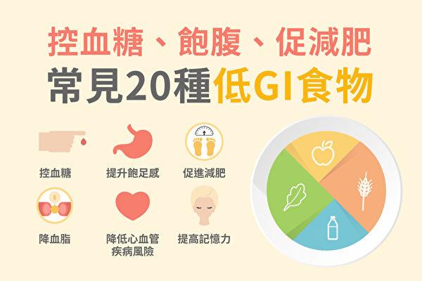 GI就是升糖指數,哪些是常見的低GI食物?(大紀元)