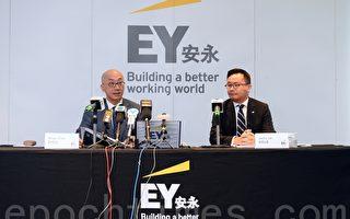安永:疫情令香港上半年IPO數量減兩成