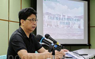 香港98%新闻从业员反对立国安法