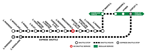 MBTA绿线地铁C和D线暂停9天
