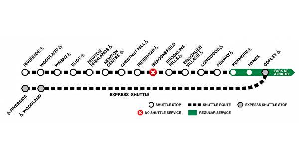 MBTA绿线D线施工 6月暂停18天