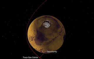 """科学家发现火星周围存在闪烁""""绿光"""""""