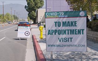 洛杉磯縣週一新增感染創紀錄 總確診逾10萬人
