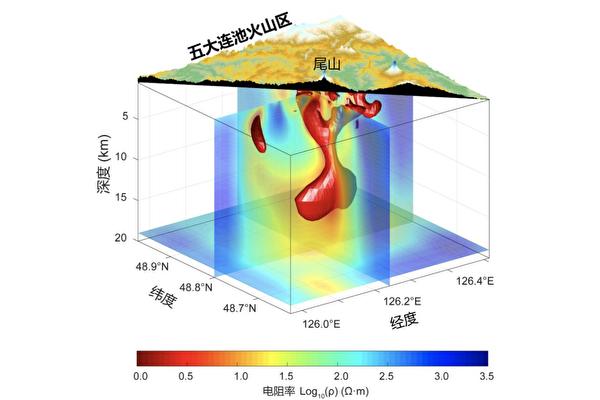 研究:沉睡50万年黑龙江尾山火山重新活跃