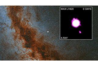 新录像记录黑洞近光速喷发