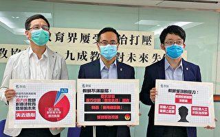 香港九成受訪教師對教育未來失信心