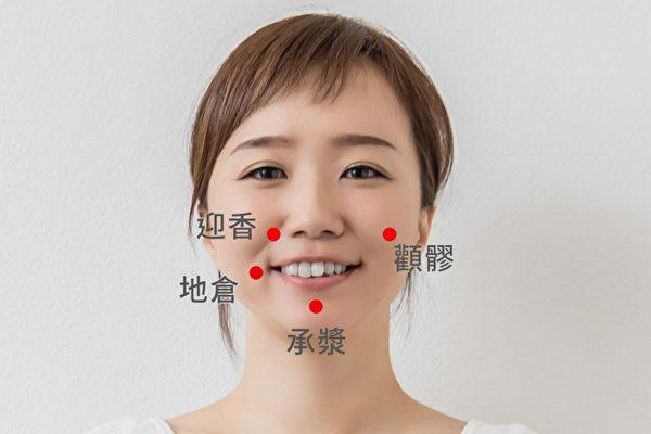 按摩嘴巴周圍四個穴位,去除法令紋。(Shutterstock/大紀元製圖)