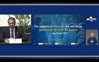 紐約州第三階段復工地區 允許25人聚會