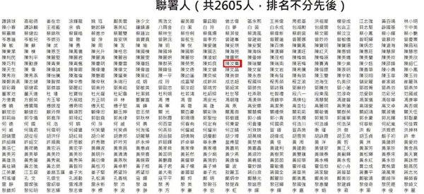 去年去世的香港音樂人陳汝騫被聯署。(網絡圖片)