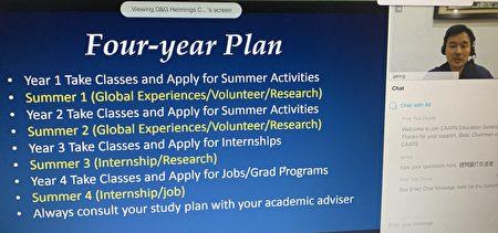 張至先院長介紹「美國大學規劃、實習與硏究所申請」。