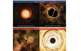 新研究提出黑洞成长模式预测