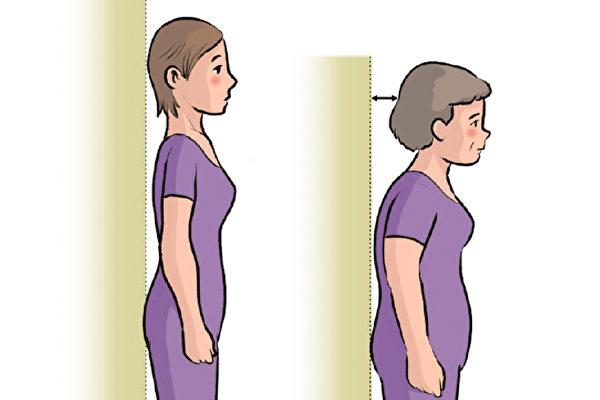 除了做骨质密度检查,一些简单居家检查方法可以初步看出是否罹患骨质疏松症。(原水文化提供)