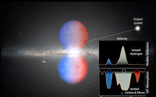 银河系五万光年巨泡来源渐浮现