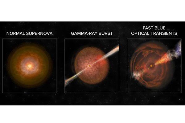 科學家發現一種新型超新星爆發