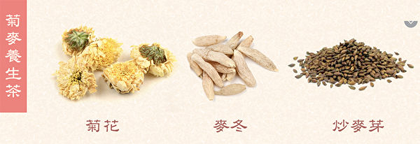 助眠、去心火茶飲:菊麥養生茶。(大紀元製圖)