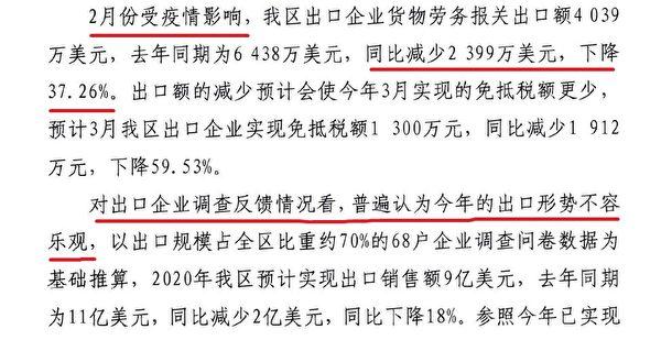 大紀元獲得的普蘭店區稅務局《稅務專報》揭示,今年企業出口形勢不容樂觀。(大紀元)