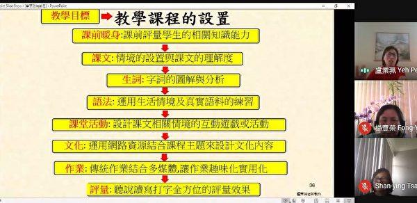 橙侨中心与尔湾中文学校合办海外数位华语文教师研习
