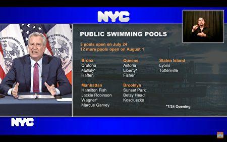 紐約市長白思豪宣布7月24日開始陸續開放15處公共泳池。