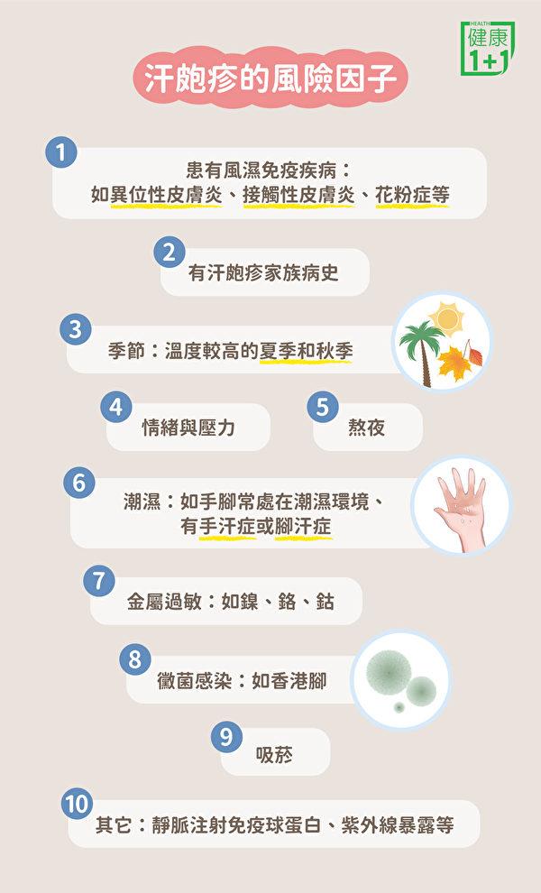汗疱疹的病因:有哪些风险因子?(健康1+1/大纪元)