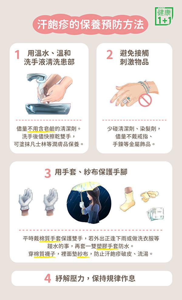汗疱疹的日常保养方法,预防发作和复发。(健康1+1/大纪元)