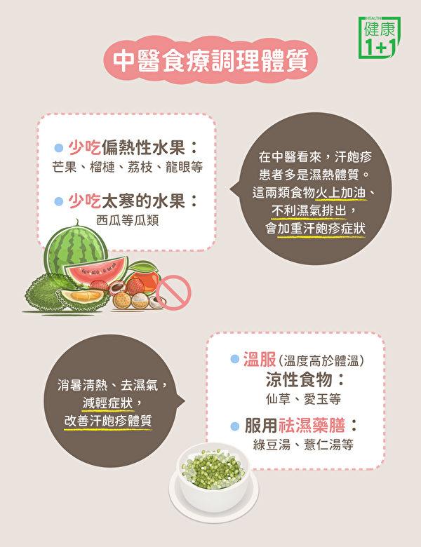 汗疱疹中医食疗调养体质、改善症状。(健康1+1/大纪元)