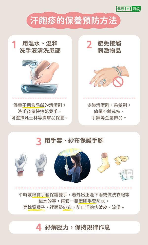 汗皰疹的日常保養與預防方法。(健康1+1/大紀元)