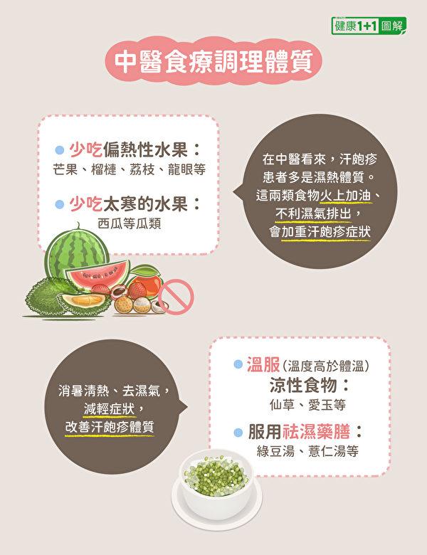 汗皰疹中醫食療調養體質、改善症狀。(健康1+1/大紀元)