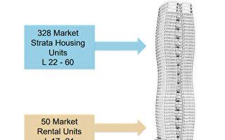 温哥华市议会批准60层节能高楼计划
