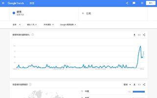 """美拟禁中共党员入境 """"退党""""成谷歌热词"""