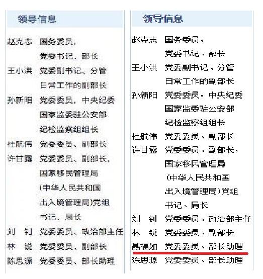 黨委委員、部長助理兼辦公廳主任聶福如去職,左是公安部領導信息欄的信息,右是此前的信息。(網頁截圖)