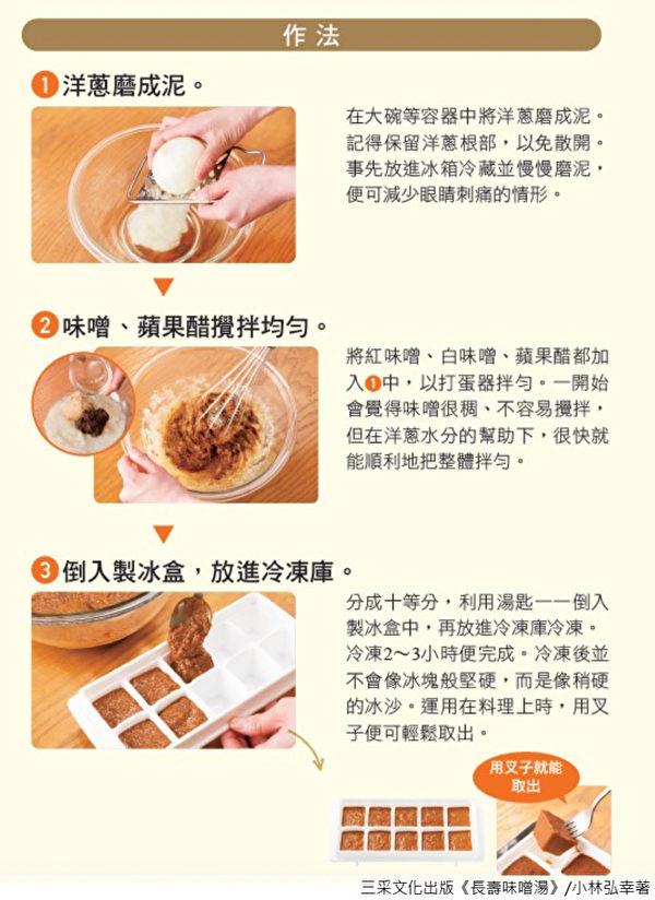 """""""长寿味增汤""""的作法。(三采文化提供)"""