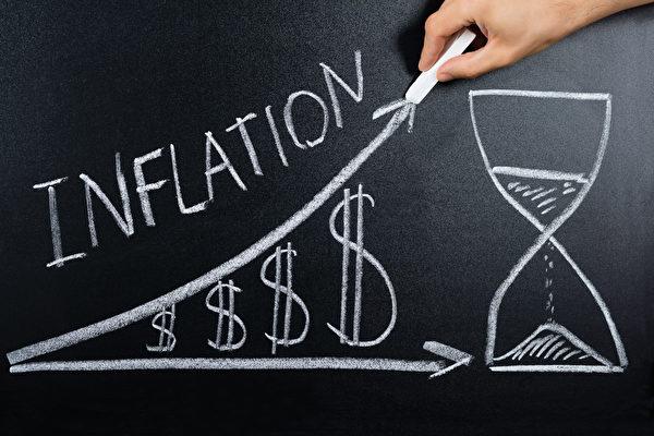 FOMC暗示2023可能升息两码 通膨上修