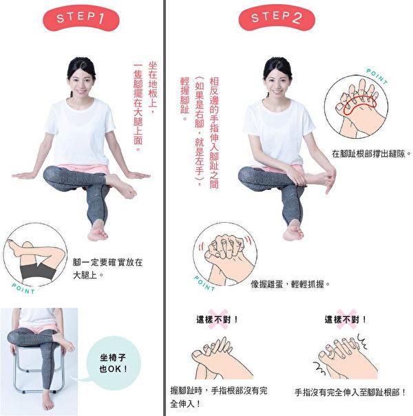 足趾伸展操步骤1~2。(三采文化提供)