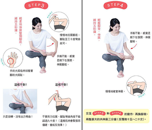 足趾伸展操步骤3~4。(三采文化提供)