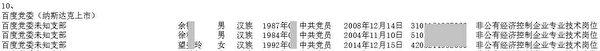 《大紀元》獲得內部人士披露的,百度黨支委名單。圖為部份截圖。(大紀元)