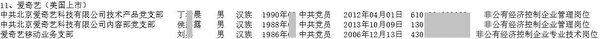 《大紀元》獲得內部人士披露的,愛奇藝黨支委名單。圖為部份截圖。(大紀元)