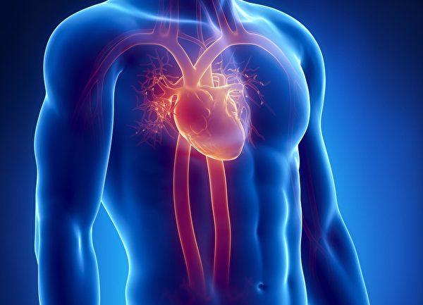 心肌梗塞、主动脉剥离、肺栓塞,是让胸口出现闷痛症状的三大严重疾病。(Shutterstock)