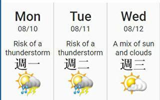 周一高温持续 多伦多体感近40度