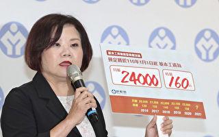 台灣基本工資調漲 月薪2萬4千 時薪160
