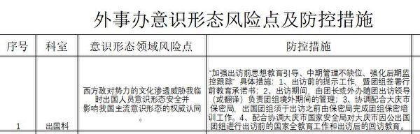 大慶市《外事辦意識形態風險點及防控措施》截圖。(大紀元)